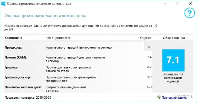 WSAT — оценка производительности компьютера для Windows 10